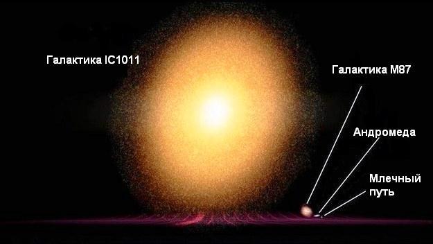 поможет сколько галактик во вселенной википедия пике